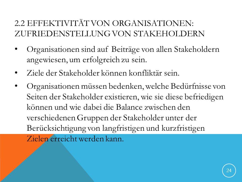 2.2 EFFEKTIVITÄT VON ORGANISATIONEN: ZUFRIEDENSTELLUNG VON STAKEHOLDERN Organisationen sind auf Beiträge von allen Stakeholdern angewiesen, um erfolgr