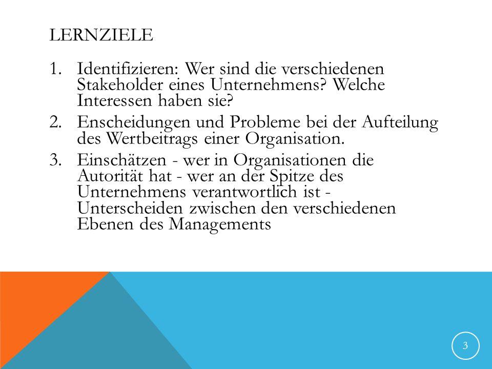 LERNZIELE 1.Identifizieren: Wer sind die verschiedenen Stakeholder eines Unternehmens? Welche Interessen haben sie? 2.Enscheidungen und Probleme bei d