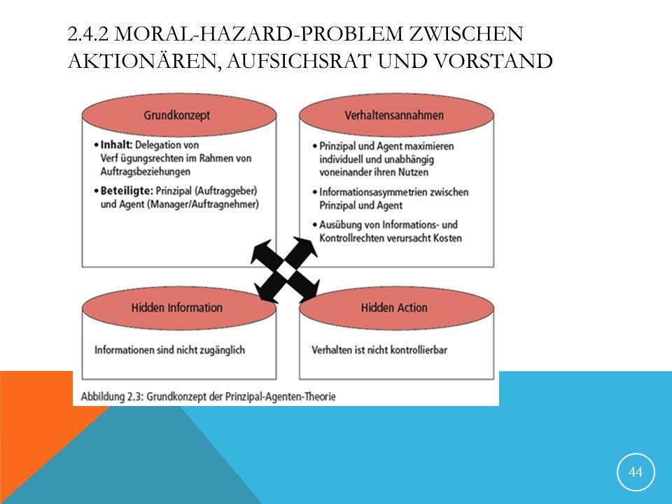 2.4.2 MORAL-HAZARD-PROBLEM ZWISCHEN AKTIONÄREN, AUFSICHSRAT UND VORSTAND 44