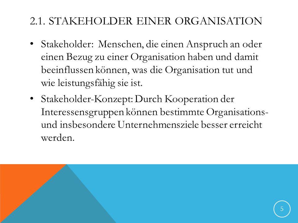 2.2.2 VERTEILUNG VON ERTRÄGEN Eine Organisation sollte zumindest minimal die Erwartungen jeder Gruppe erfüllen.