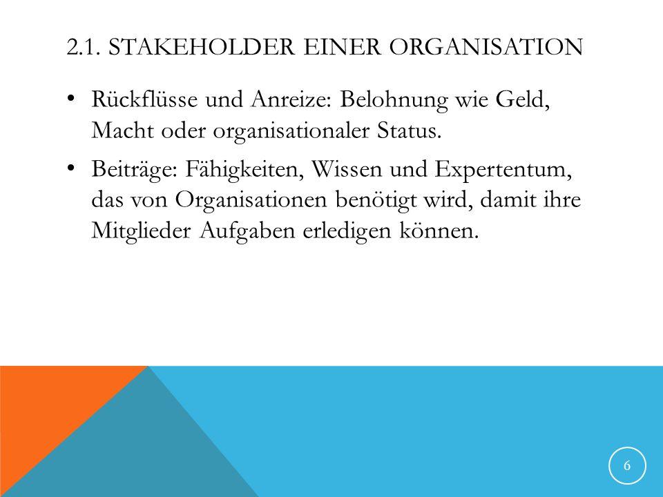 2.1. STAKEHOLDER EINER ORGANISATION Rückflüsse und Anreize: Belohnung wie Geld, Macht oder organisationaler Status. Beiträge: Fähigkeiten, Wissen und