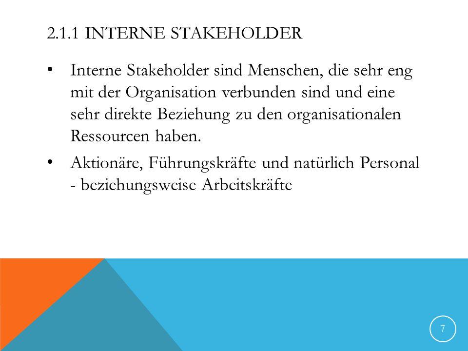 2.1.1 INTERNE STAKEHOLDER Eigentümer, vorrangig Aktionäre: Eigentümerschaft – daher Anspruch von Aktionären an die Organisation vorrangig gegenüber anderen Stakehoder.