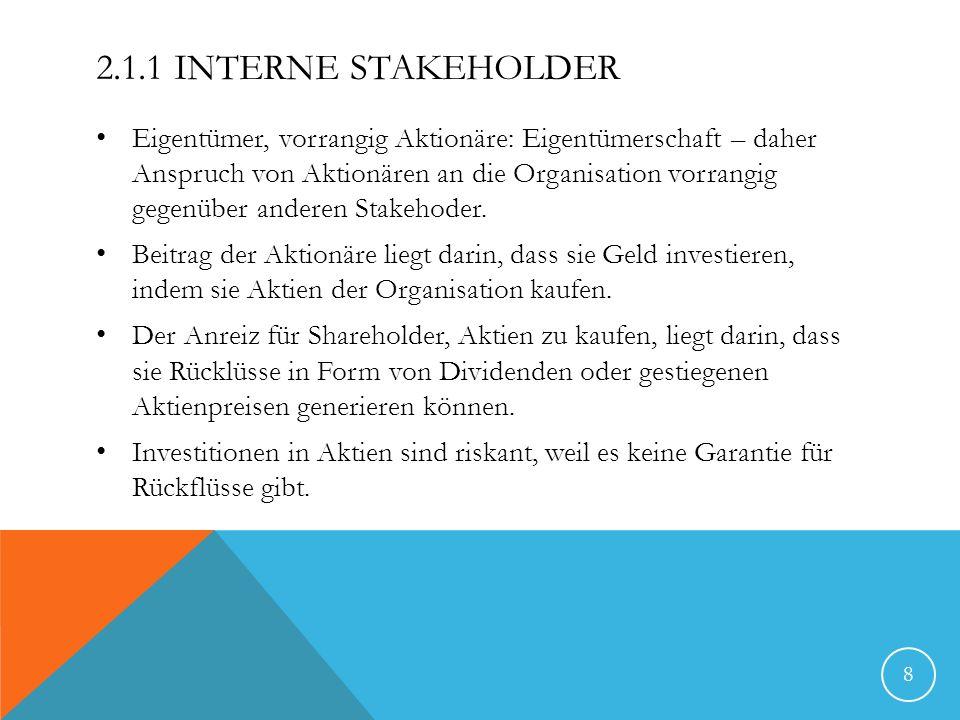 2.1.1 INTERNE STAKEHOLDER Führungskräfte/Manager: Enscheidungsbefugnisse darüber Wie materielle Ressourcen eingesetzt werden Wie Mitarbeiter zur Erledigung von Aufgaben koordiniert werden.