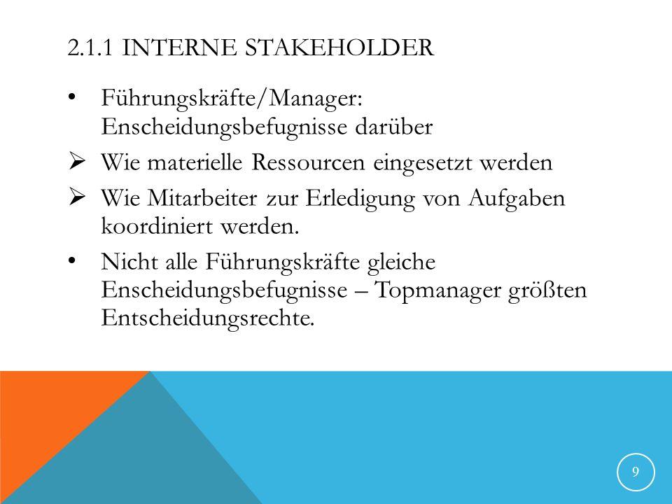 2.1.1 INTERNE STAKEHOLDER Führungskräfte/Manager: Enscheidungsbefugnisse darüber Wie materielle Ressourcen eingesetzt werden Wie Mitarbeiter zur Erled