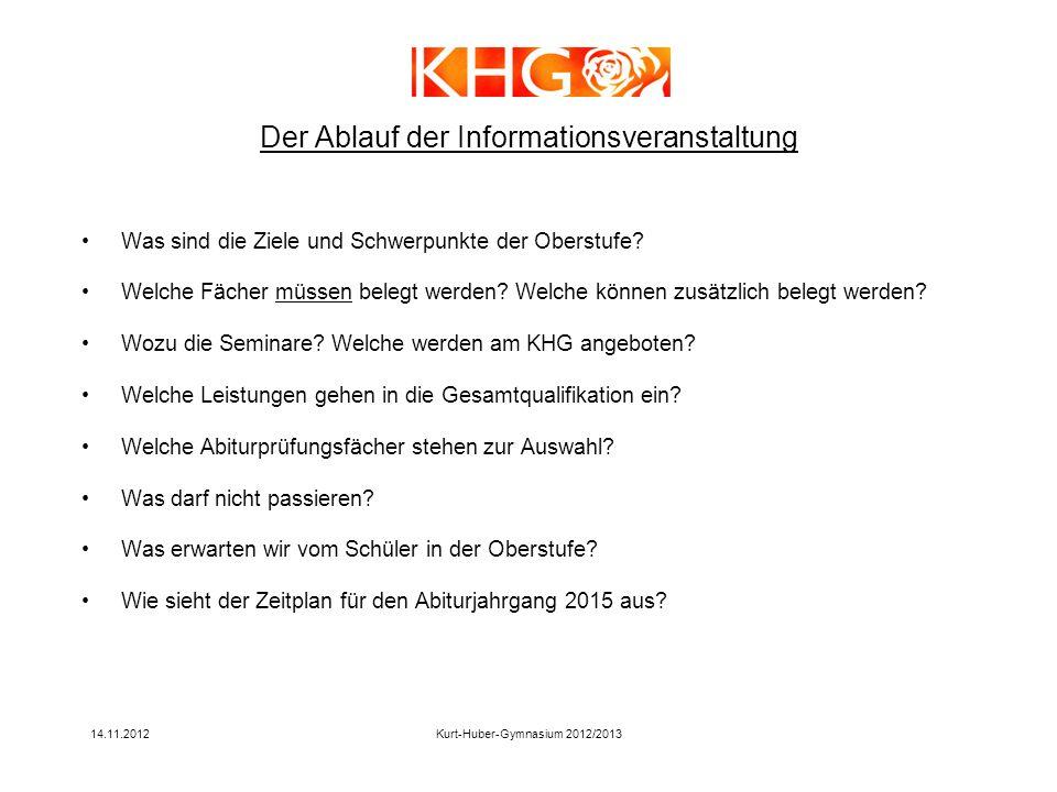 14.11.2012Kurt-Huber-Gymnasium 2012/2013 Belegungsverpflichtung auch in den Jahrgangsstufen 11 und 12 (jeweils 3 Stunden) Erfüllung des Wahlpflichtfaches 2.