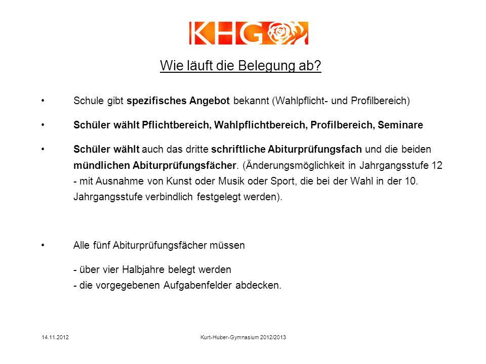 14.11.2012Kurt-Huber-Gymnasium 2012/2013 Schule gibt spezifisches Angebot bekannt (Wahlpflicht- und Profilbereich) Schüler wählt Pflichtbereich, Wahlp