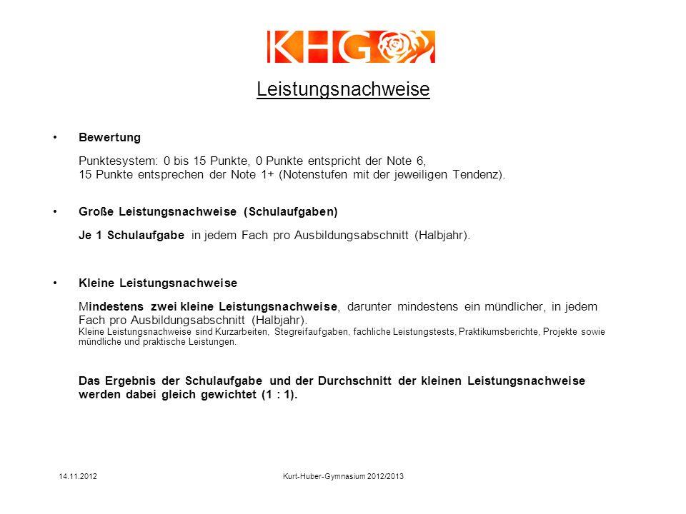 14.11.2012Kurt-Huber-Gymnasium 2012/2013 Bewertung Punktesystem: 0 bis 15 Punkte, 0 Punkte entspricht der Note 6, 15 Punkte entsprechen der Note 1+ (N