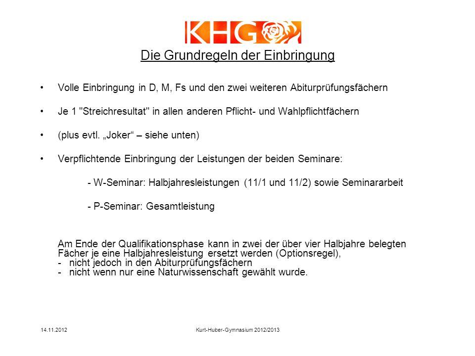 14.11.2012Kurt-Huber-Gymnasium 2012/2013 Volle Einbringung in D, M, Fs und den zwei weiteren Abiturprüfungsfächern Je 1