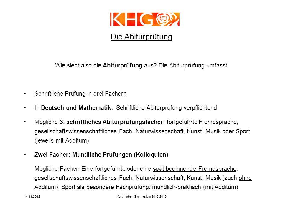 14.11.2012Kurt-Huber-Gymnasium 2012/2013 Wie sieht also die Abiturprüfung aus? Die Abiturprüfung umfasst Schriftliche Prüfung in drei Fächern In Deuts