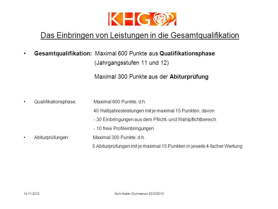 14.11.2012Kurt-Huber-Gymnasium 2012/2013 Gesamtqualifikation: Maximal 600 Punkte aus Qualifikationsphase (Jahrgangsstufen 11 und 12) Maximal 300 Punkt