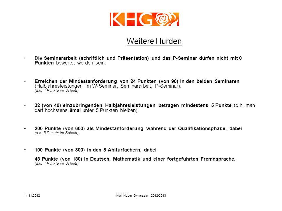 14.11.2012Kurt-Huber-Gymnasium 2012/2013 Weitere Hürden Die Seminararbeit (schriftlich und Präsentation) und das P-Seminar dürfen nicht mit 0 Punkten