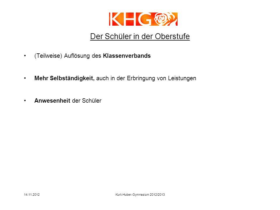 14.11.2012Kurt-Huber-Gymnasium 2012/2013 (Teilweise) Auflösung des Klassenverbands Mehr Selbständigkeit, auch in der Erbringung von Leistungen Anwesen