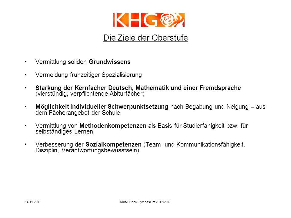 14.11.2012Kurt-Huber-Gymnasium 2012/2013 Pflichtfächer Wahlpflichtfächer (damit Möglichkeit zur individuellen Profilbildung).