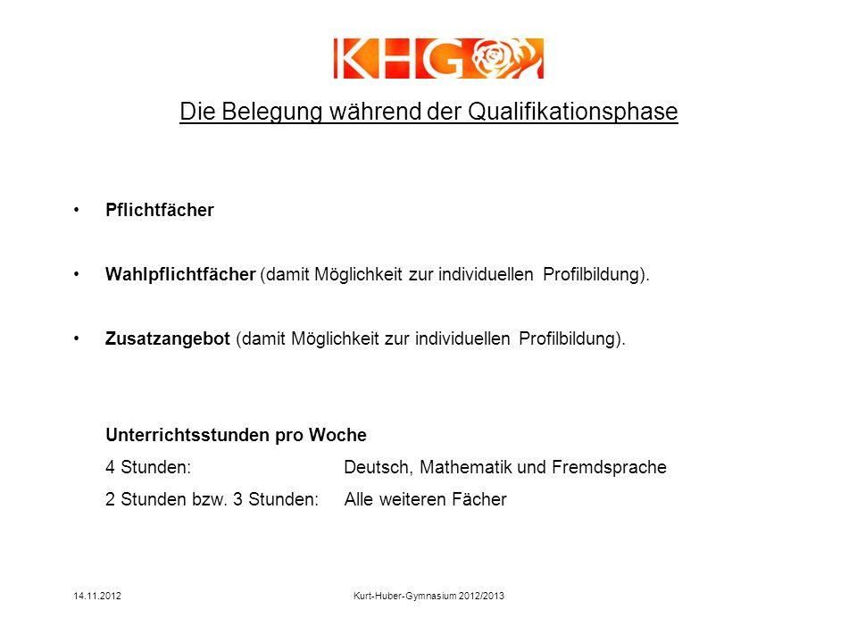 14.11.2012Kurt-Huber-Gymnasium 2012/2013 (Wahl-) Pflicht- EinbringungHJ Deutsch 4 Mathematik 4 Fremdsprache 1 4 Religion / Ethik 3 Geschichte + Sozialkunde 3 Geographie / Wirtschaft u.