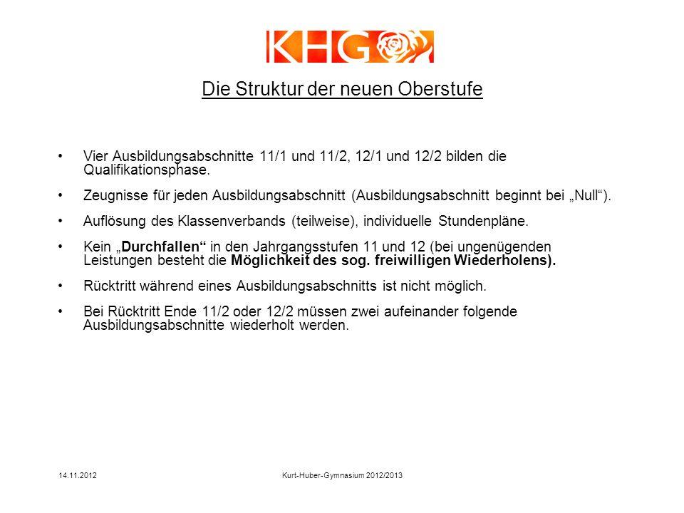 14.11.2012Kurt-Huber-Gymnasium 2012/2013 Bei der Belegung von nur einer Naturwissenschaft, müssen alle vier Halbjahresleistungen eingebracht werden.