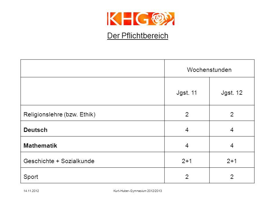 14.11.2012Kurt-Huber-Gymnasium 2012/2013 Wochenstunden Jgst. 11Jgst. 12 Religionslehre (bzw. Ethik)22 Deutsch44 Mathematik44 Geschichte + Sozialkunde2