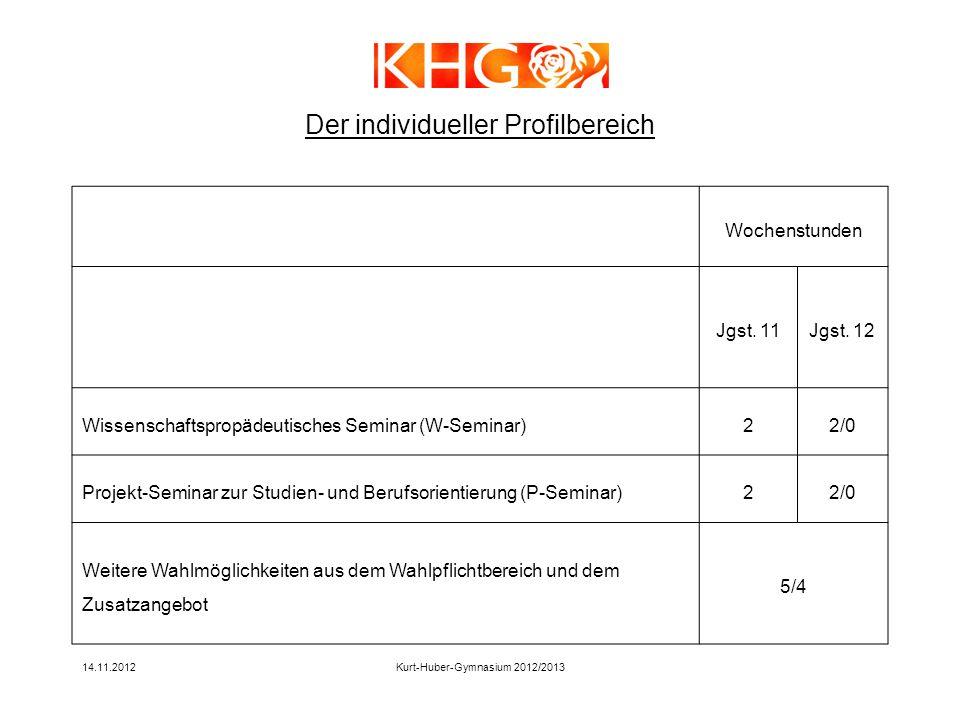 14.11.2012Kurt-Huber-Gymnasium 2012/2013 Wochenstunden Jgst. 11Jgst. 12 Wissenschaftspropädeutisches Seminar (W-Seminar)22/0 Projekt-Seminar zur Studi