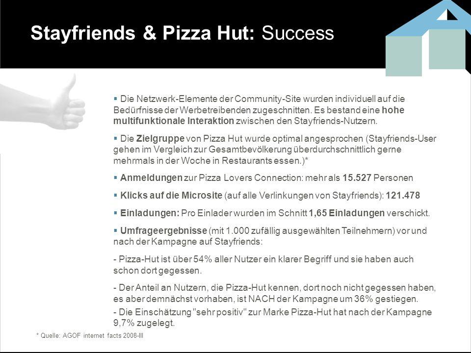 Stayfriends & Pizza Hut: Success * Quelle: AGOF internet facts 2008-III Die Netzwerk-Elemente der Community-Site wurden individuell auf die Bedürfniss