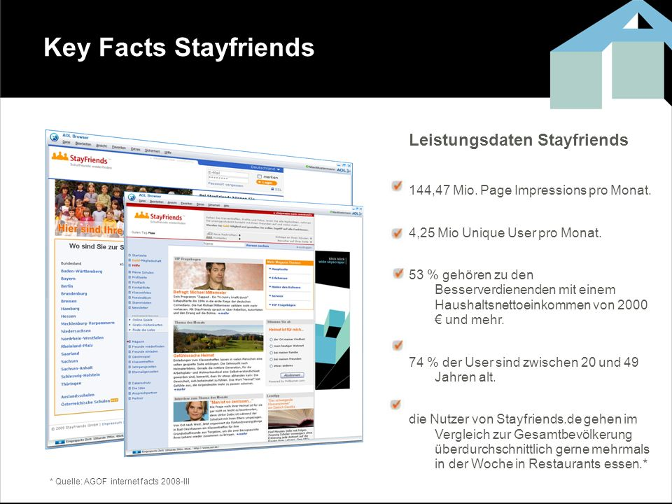 * Quelle: AGOF internet facts 2008-III Leistungsdaten Stayfriends 144,47 Mio.