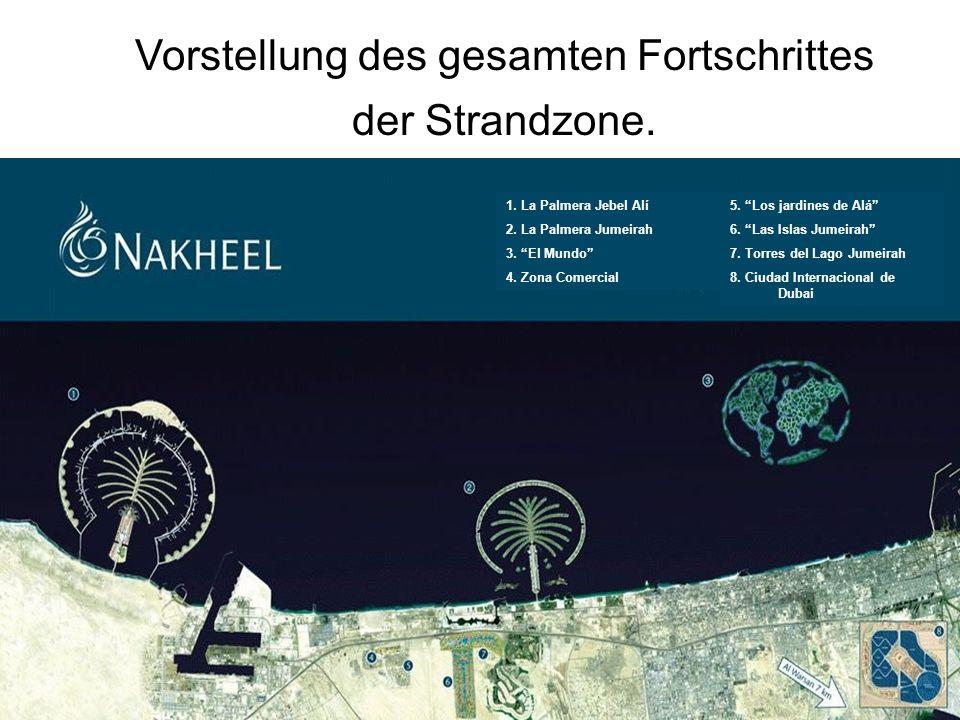 Vorstellung des gesamten Fortschrittes der Strandzone.