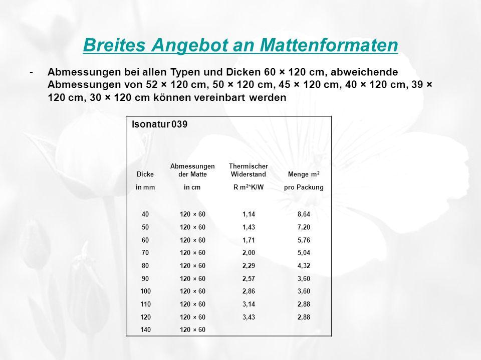 Breites Angebot an Mattenformaten Isonatur 039 Dicke Abmessungen der Matte Thermischer WiderstandMenge m 2 in mmin cmR m 2 *K/Wpro Packung 40120 × 601