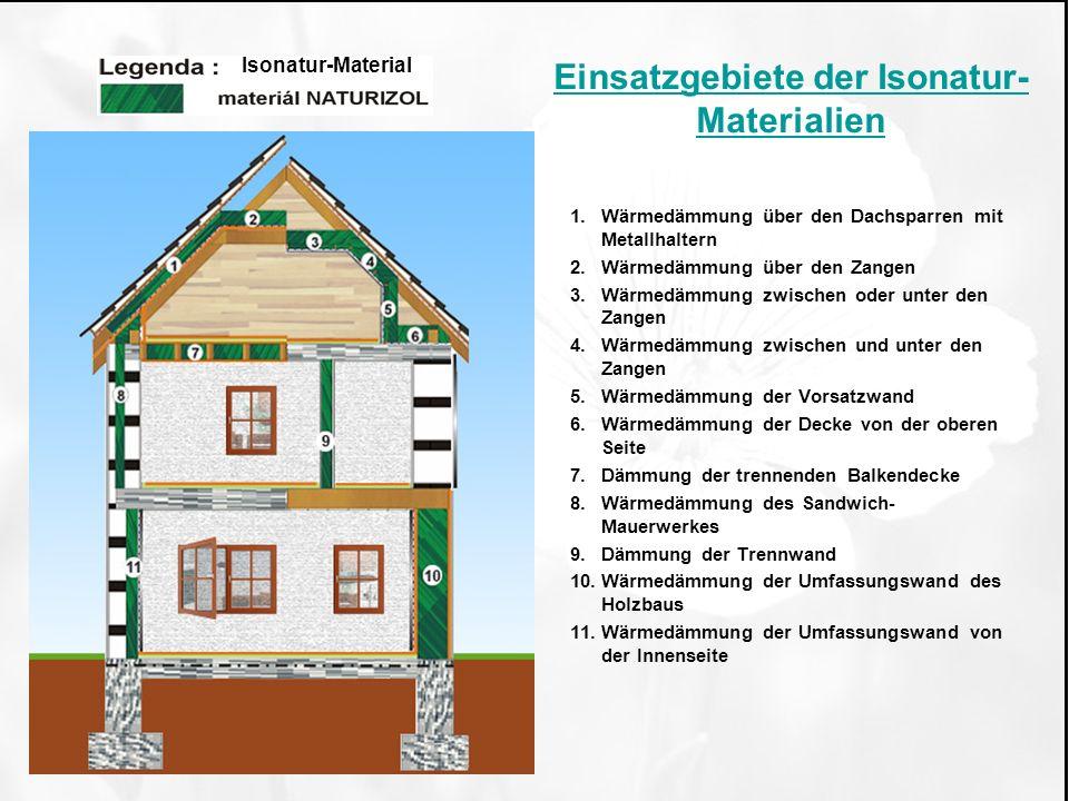 Einsatzgebiete der Isonatur- Materialien 1.Wärmedämmung über den Dachsparren mit Metallhaltern 2.Wärmedämmung über den Zangen 3.Wärmedämmung zwischen