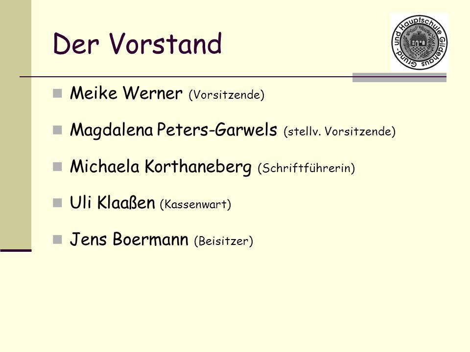 Der Vorstand Meike Werner (Vorsitzende) Magdalena Peters-Garwels (stellv. Vorsitzende) Michaela Korthaneberg (Schriftführerin) Uli Klaaßen (Kassenwart