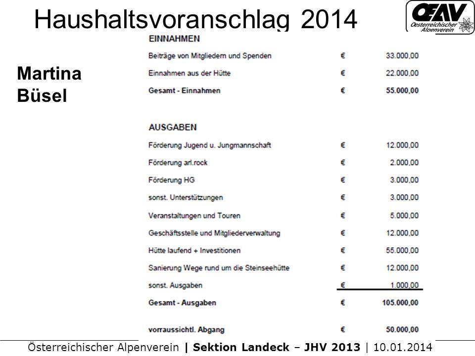 Österreichischer Alpenverein | Sektion Landeck – JHV 2013 | 10.01.2014 Haushaltsvoranschlag 2014 Martina Büsel