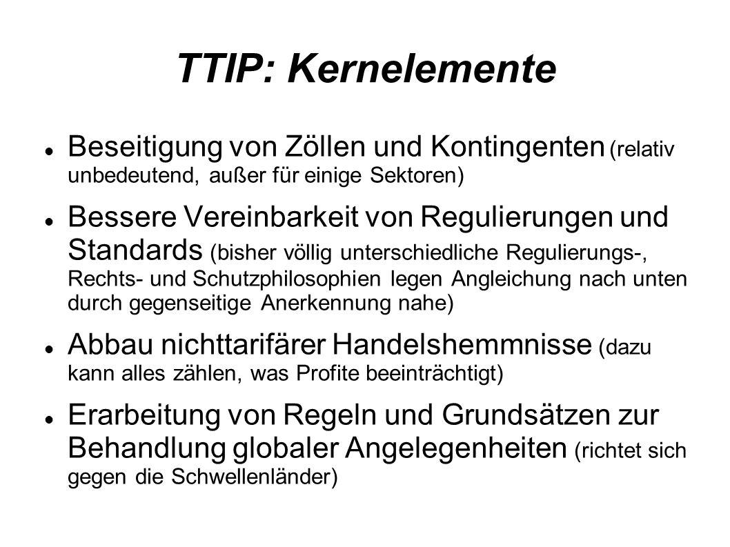 TTIP: Kernelemente Beseitigung von Zöllen und Kontingenten (relativ unbedeutend, außer für einige Sektoren) Bessere Vereinbarkeit von Regulierungen und Standards (bisher völlig unterschiedliche Regulierungs-, Rechts- und Schutzphilosophien legen Angleichung nach unten durch gegenseitige Anerkennung nahe) Abbau nichttarifärer Handelshemmnisse (dazu kann alles zählen, was Profite beeinträchtigt) Erarbeitung von Regeln und Grundsätzen zur Behandlung globaler Angelegenheiten (richtet sich gegen die Schwellenländer)
