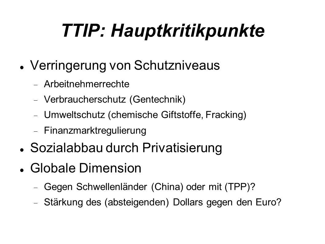 TTIP: Hauptkritikpunkte Verringerung von Schutzniveaus Arbeitnehmerrechte Verbraucherschutz (Gentechnik) Umweltschutz (chemische Giftstoffe, Fracking) Finanzmarktregulierung Sozialabbau durch Privatisierung Globale Dimension Gegen Schwellenländer (China) oder mit (TPP).