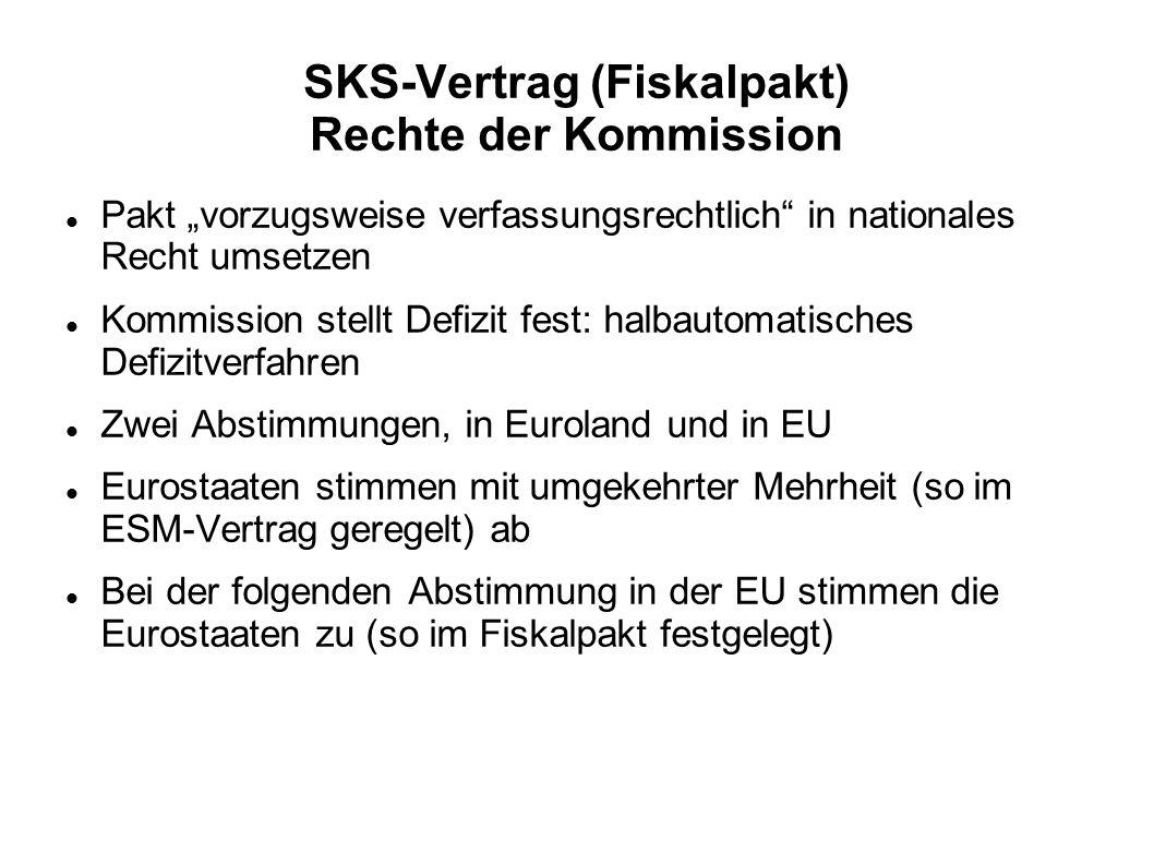 SKS-Vertrag (Fiskalpakt) Rechte der Kommission Pakt vorzugsweise verfassungsrechtlich in nationales Recht umsetzen Kommission stellt Defizit fest: halbautomatisches Defizitverfahren Zwei Abstimmungen, in Euroland und in EU Eurostaaten stimmen mit umgekehrter Mehrheit (so im ESM-Vertrag geregelt) ab Bei der folgenden Abstimmung in der EU stimmen die Eurostaaten zu (so im Fiskalpakt festgelegt)
