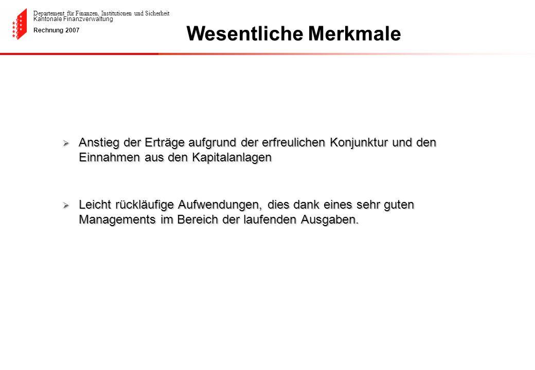 Departement für Finanzen, Institutionen und Sicherheit Kantonale Finanzverwaltung Rechnung 2007 Verschuldung am 31.12.2007 (in Mio.