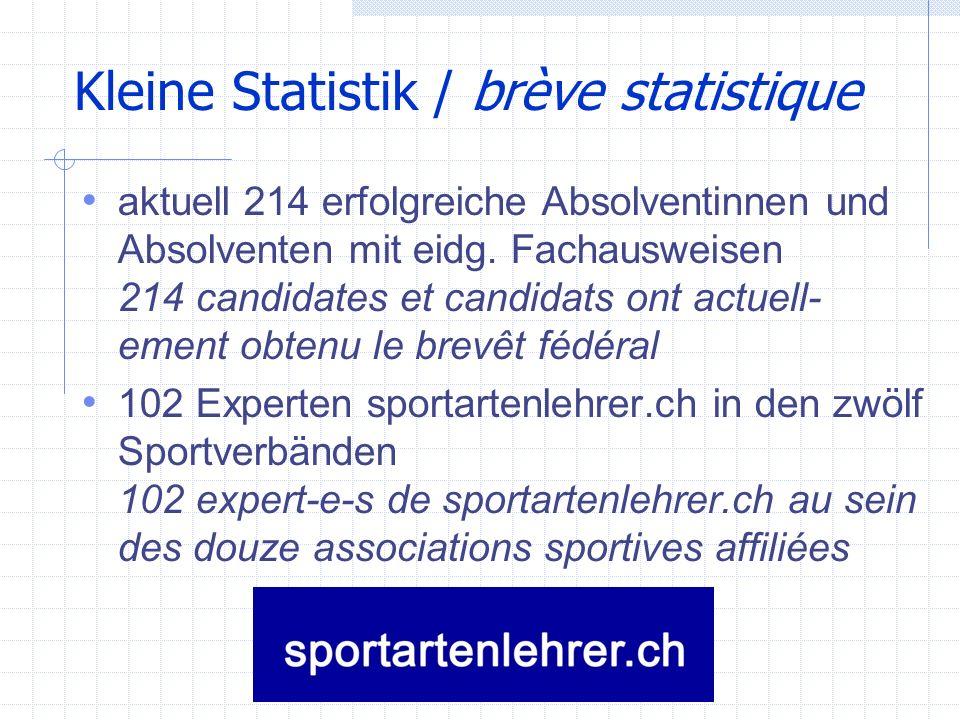 Kleine Statistik / brève statistique aktuell 214 erfolgreiche Absolventinnen und Absolventen mit eidg.