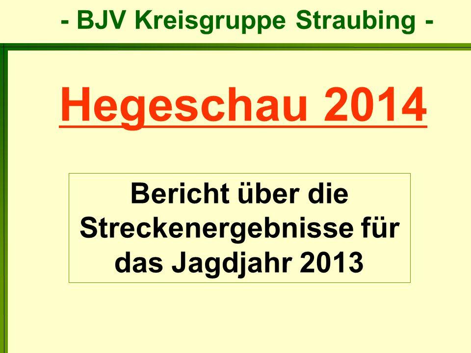 - BJV Kreisgruppe Straubing - Bericht über die Streckenergebnisse für das Jagdjahr 2013 Hegeschau 2014