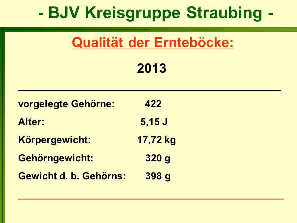 - BJV Kreisgruppe Straubing - Qualität der Ernteböcke: 2013 _________________________________________________________ vorgelegte Gehörne: 422 Alter: 5