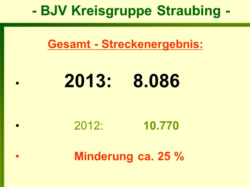 Gesamt - Streckenergebnis: 2013: 8.086 2012: 10.770 Minderung ca. 25 %