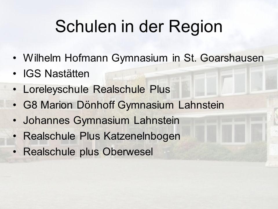 Schulen in der Region Wilhelm Hofmann Gymnasium in St.
