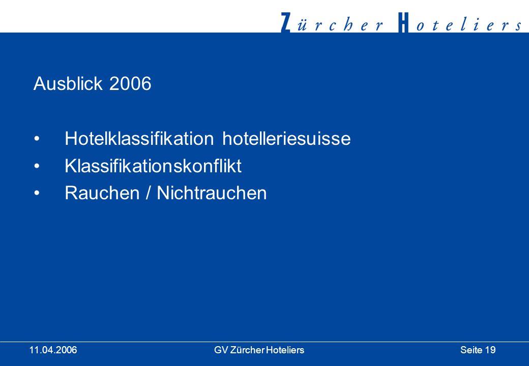 Seite 19GV Zürcher Hoteliers 11.04.2006 Ausblick 2006 Hotelklassifikation hotelleriesuisse Klassifikationskonflikt Rauchen / Nichtrauchen