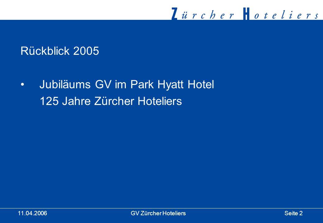 Seite 3GV Zürcher Hoteliers 11.04.2006 Rückblick 2005 Jubiläums GV im Park Hyatt Hotel 125 Jahre Zürcher Hoteliers Entscheid City Tax separat auf Gastrechnung