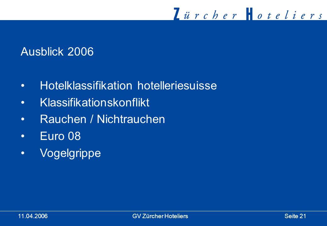 Seite 21GV Zürcher Hoteliers 11.04.2006 Ausblick 2006 Hotelklassifikation hotelleriesuisse Klassifikationskonflikt Rauchen / Nichtrauchen Euro 08 Vogelgrippe