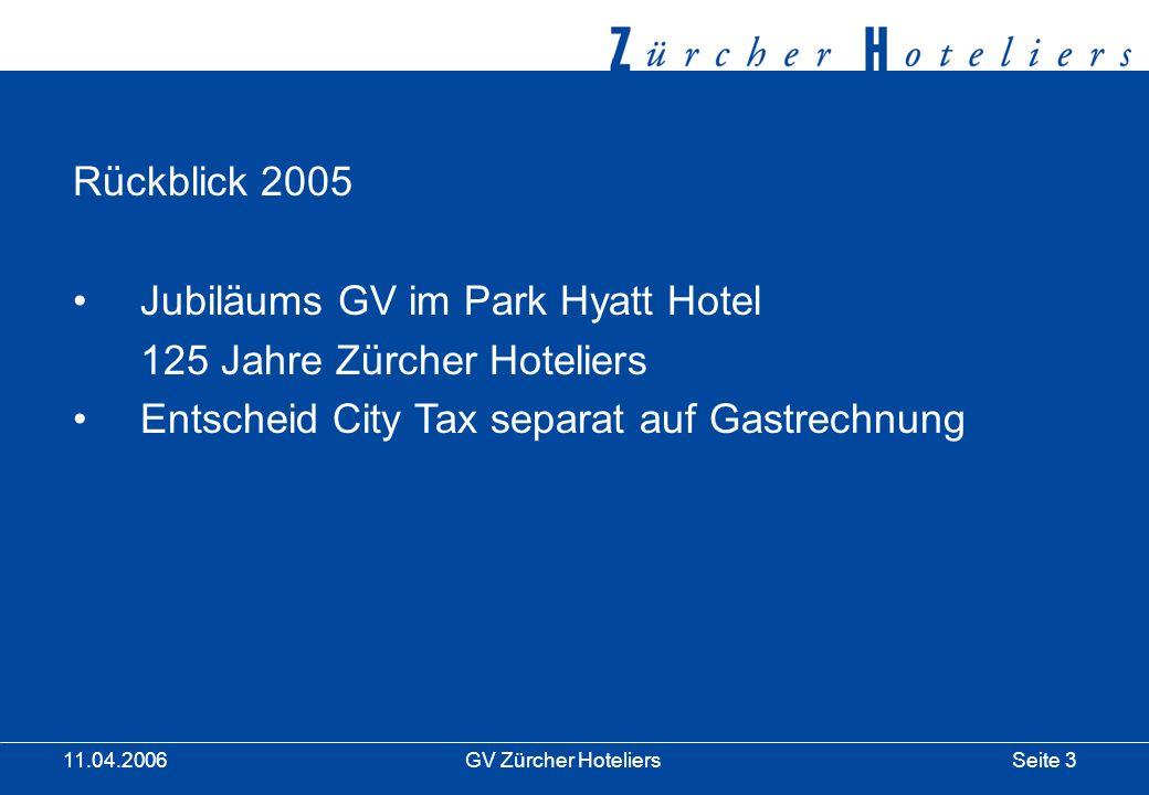 Seite 4GV Zürcher Hoteliers 11.04.2006 Rückblick 2005 Jubiläums GV im Park Hyatt Hotel 125 Jahre Zürcher Hoteliers Entscheid City Tax separat auf Gastrechnung Buch der Zürcher Hoteliers