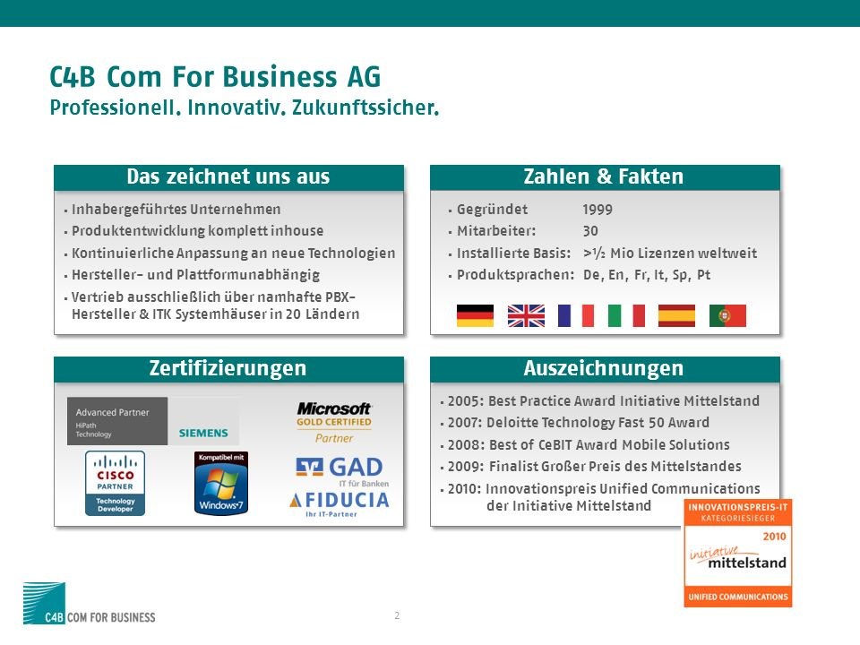 2 C4B Com For Business AG Professionell. Innovativ. Zukunftssicher. Inhabergeführtes Unternehmen Produktentwicklung komplett inhouse Kontinuierliche A