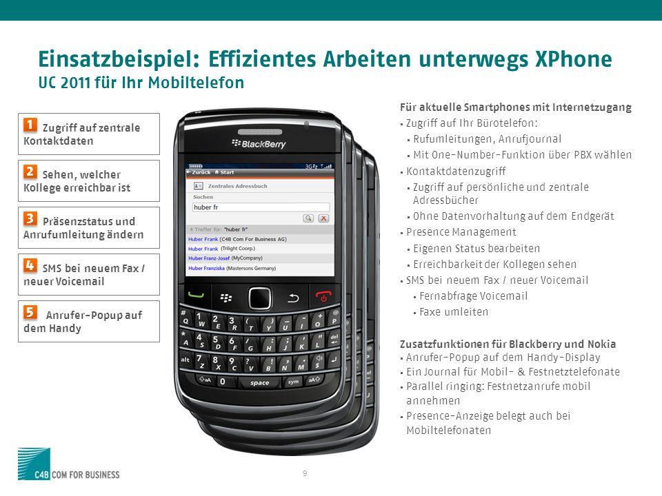 Für aktuelle Smartphones mit Internetzugang Zugriff auf Ihr Bürotelefon: Rufumleitungen, Anrufjournal Mit One-Number-Funktion über PBX wählen Kontaktd