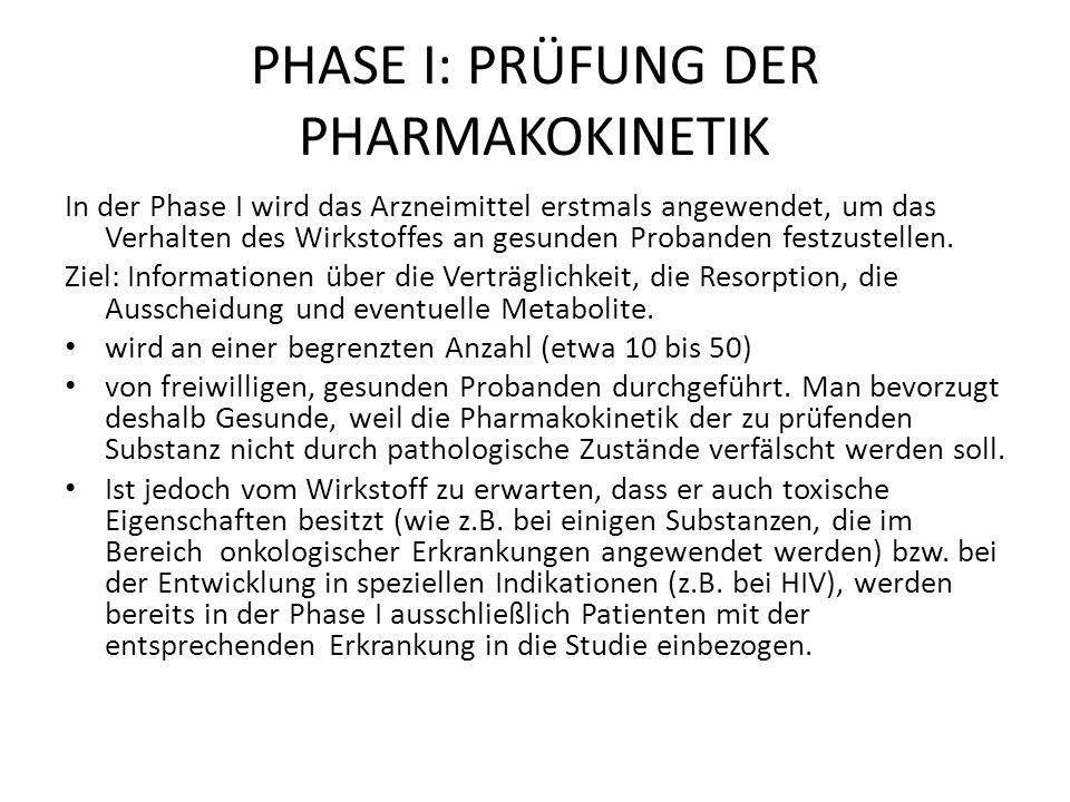 PHASE I: PRÜFUNG DER PHARMAKOKINETIK In der Phase I wird das Arzneimittel erstmals angewendet, um das Verhalten des Wirkstoffes an gesunden Probanden