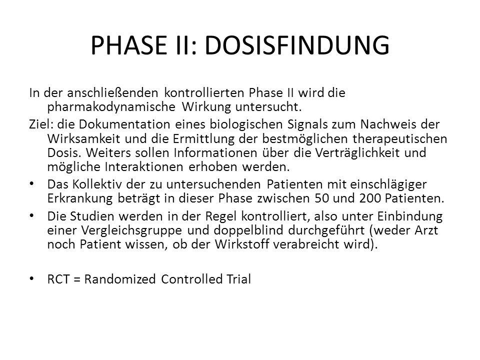 PHASE II: DOSISFINDUNG In der anschließenden kontrollierten Phase II wird die pharmakodynamische Wirkung untersucht. Ziel: die Dokumentation eines bio