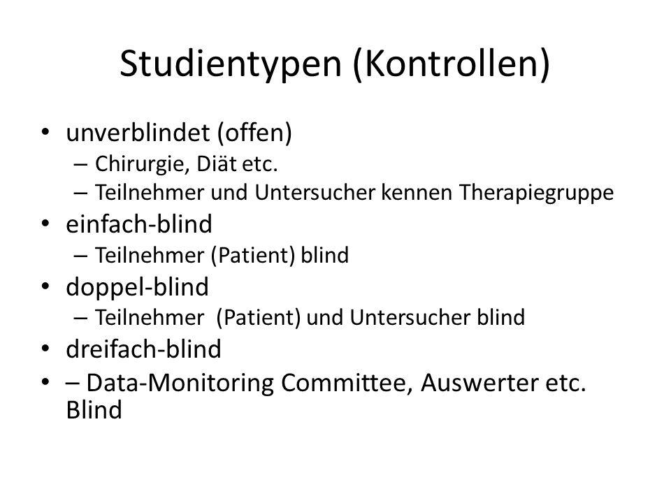 Studientypen (Kontrollen) unverblindet (offen) – Chirurgie, Diät etc. – Teilnehmer und Untersucher kennen Therapiegruppe einfach-blind – Teilnehmer (P