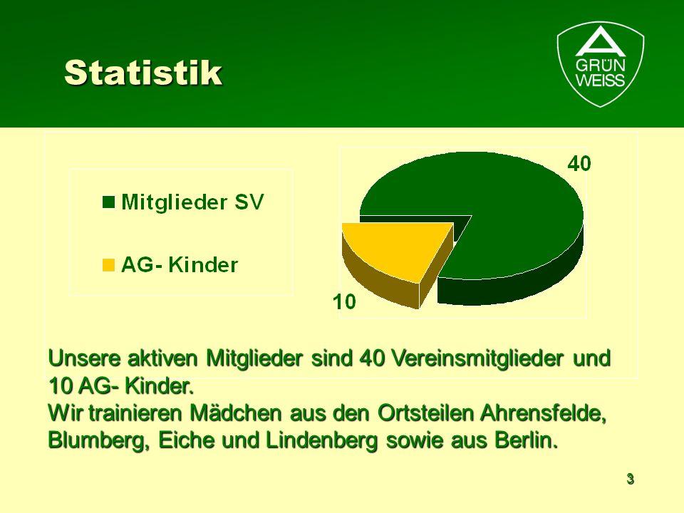 3 Statistik Unsere aktiven Mitglieder sind 40 Vereinsmitglieder und 10 AG- Kinder. Wir trainieren Mädchen aus den Ortsteilen Ahrensfelde, Blumberg, Ei