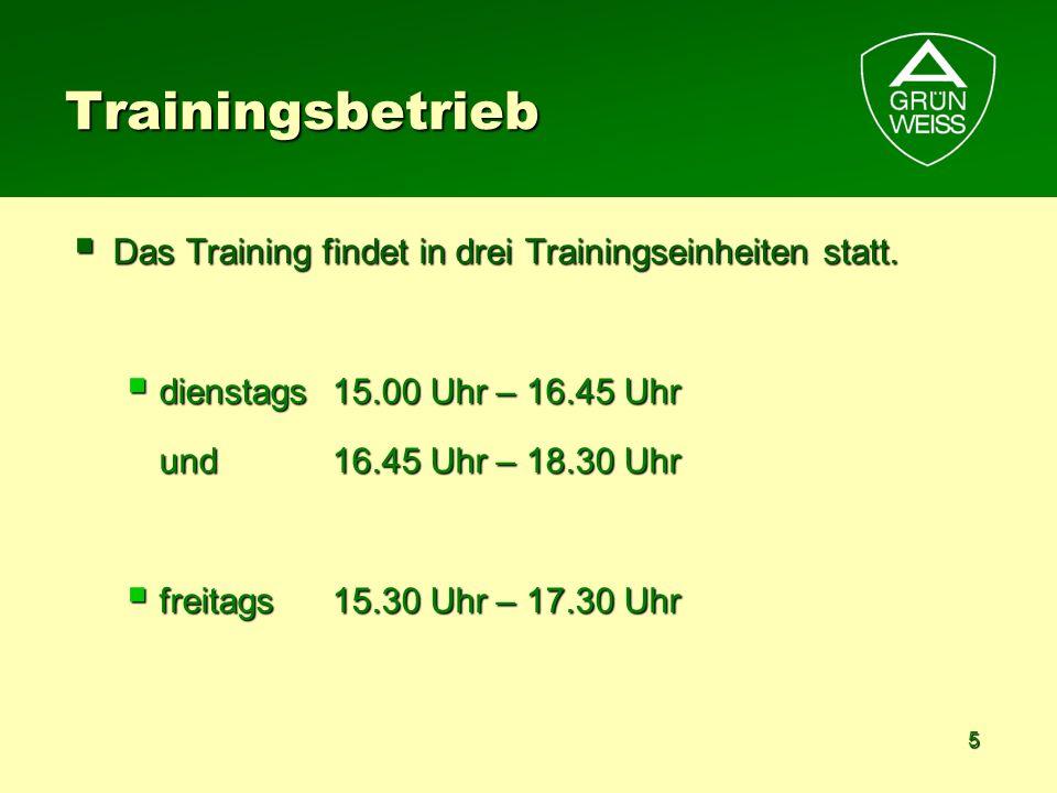 5 Trainingsbetrieb Das Training findet in drei Trainingseinheiten statt. Das Training findet in drei Trainingseinheiten statt. dienstags15.00 Uhr – 16