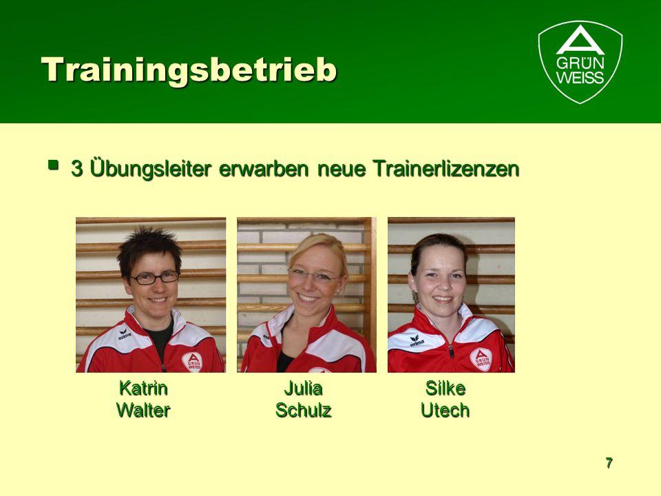 8 AG Gerätturnen Die Kooperationsmaßnahme Schule/Verein führen wir nun schon seit 1995 durch.