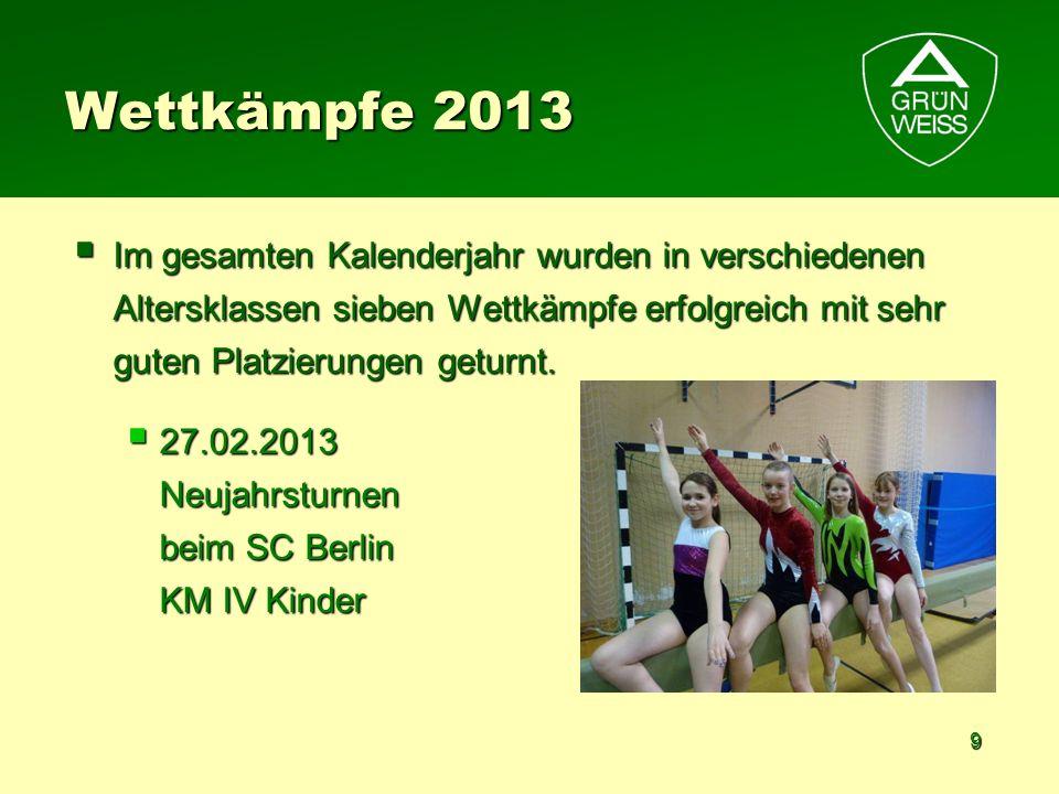 9 Wettkämpfe 2013 Im gesamten Kalenderjahr wurden in verschiedenen Altersklassen sieben Wettkämpfe erfolgreich mit sehr guten Platzierungen geturnt. I